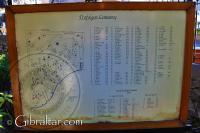 Trafalgar Cemetery Gibraltar List